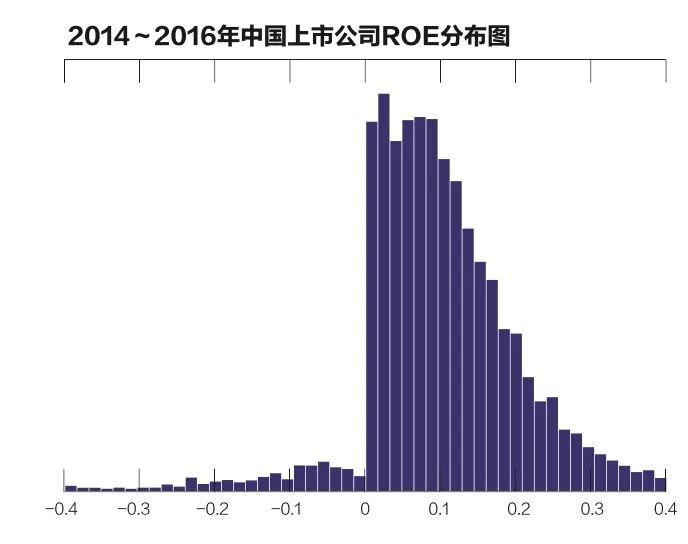 gdp比较_香港和深圳gdp比较
