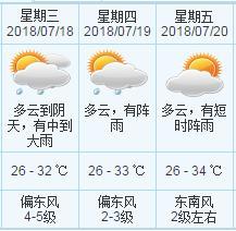 """快讯!第9号台风""""山神""""已登陆!中山天气是......"""