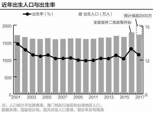 咸宁人口2016_冷 静 下 来,寒潮来给你拜年了