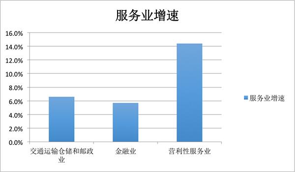 2018年江苏gdp_2018年上半年江苏各市GDP排行榜