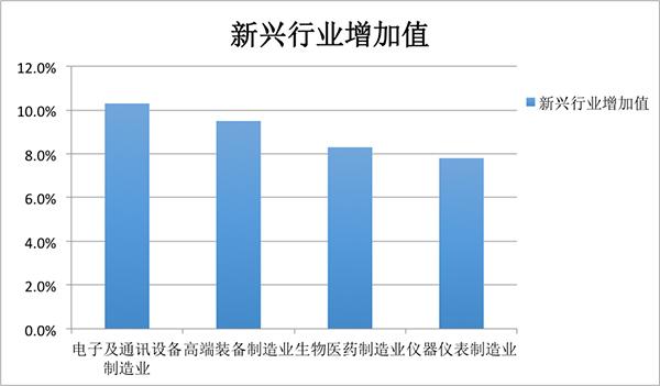 南昌上半年gdp数据_2019上半年南昌GDP2644.49亿元 名义增速10.41(2)