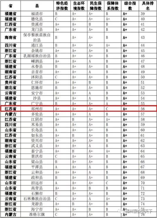 """【今日关注】又一重量级榜单!全国""""两山""""发"""